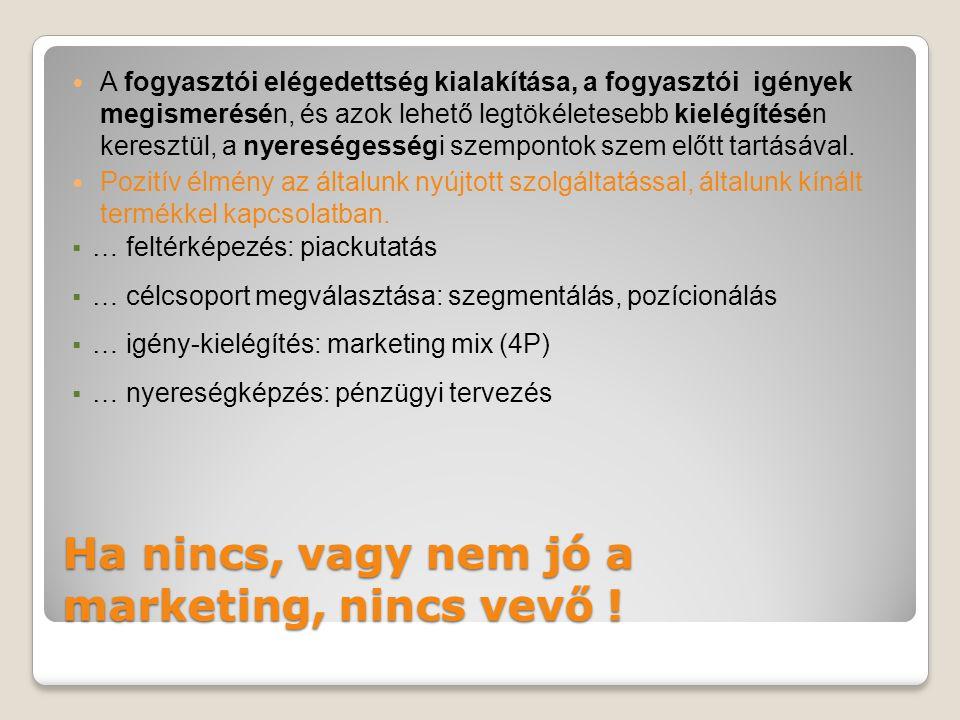 Ha nincs, vagy nem jó a marketing, nincs vevő .