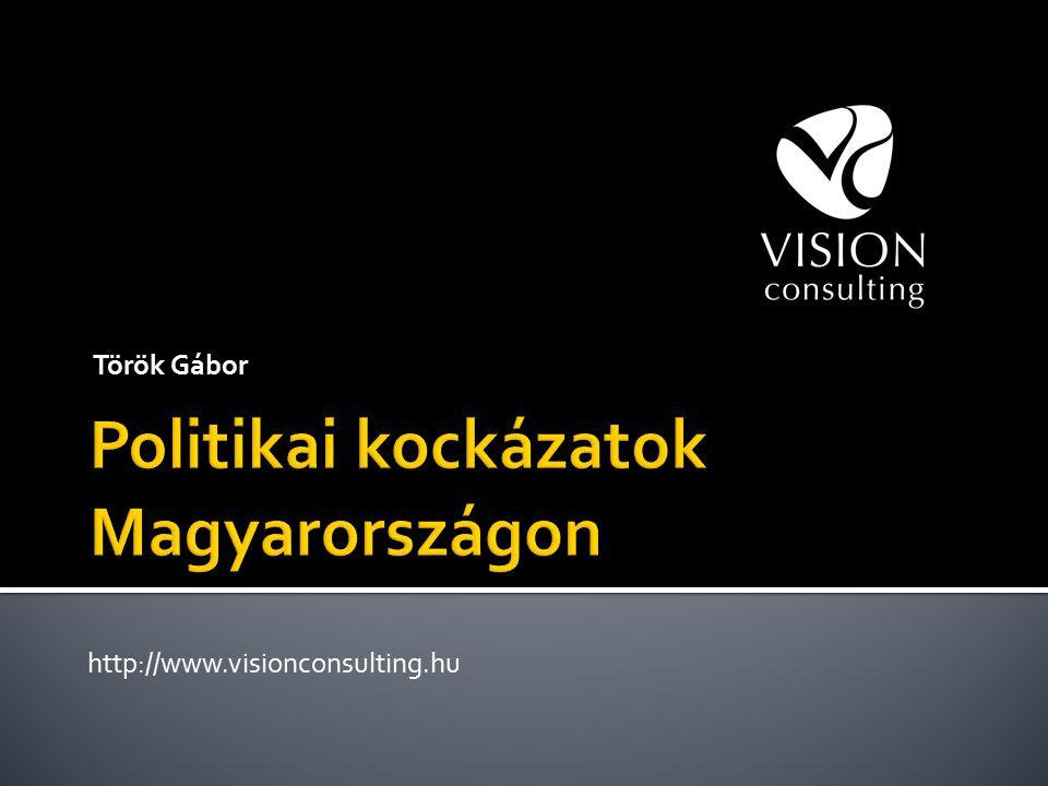  Kockázatelemzés nehézségei  Egy új módszer  Politikai kockázatok Magyarországon (és Kelet-Európában)  Forgatókönyvek és kockázataik