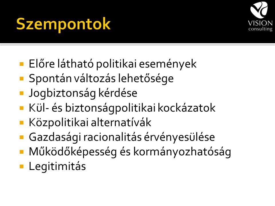 1.Előre látható politikai események 2. Spontán változás lehetősége 3.