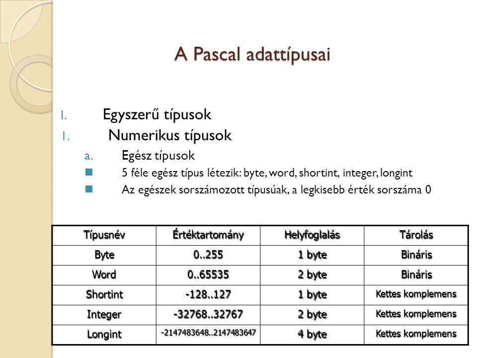 A Pascal adattípusai I. Egyszerű típusok 1. Numerikus típusok a.Egész típusok 5 féle egész típus létezik: byte, word, shortint, integer, longint Az eg