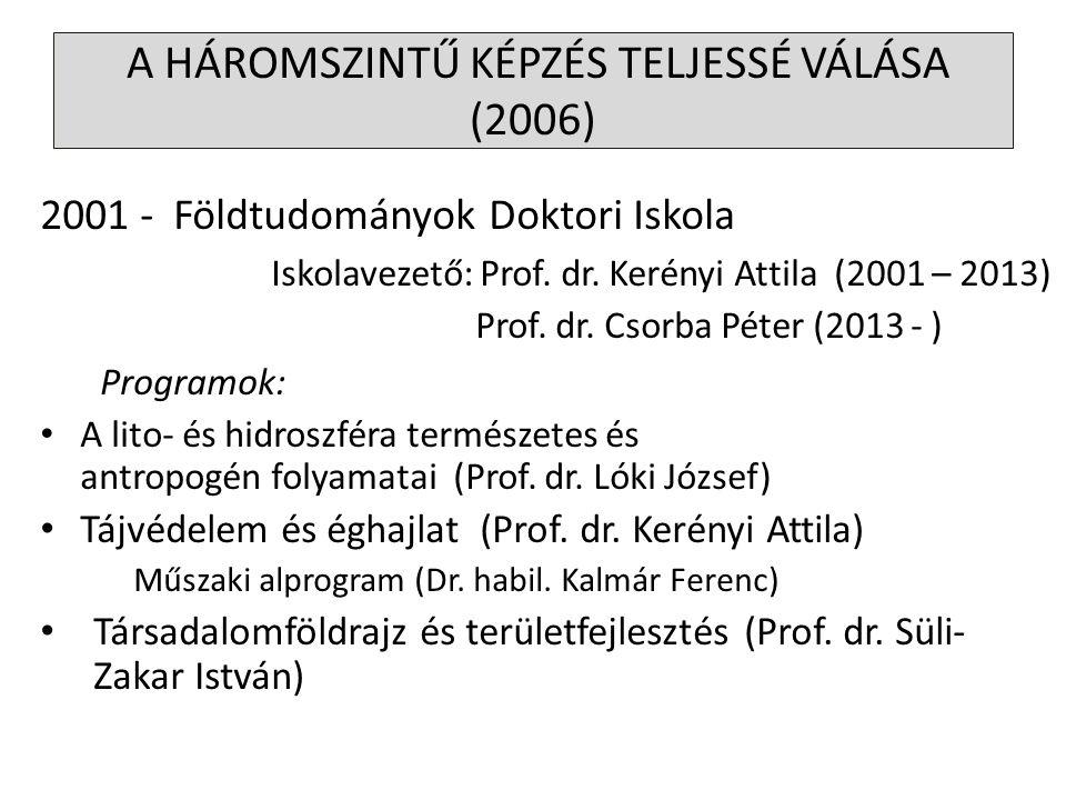 2001 - Földtudományok Doktori Iskola Iskolavezető: Prof. dr. Kerényi Attila (2001 – 2013) Prof. dr. Csorba Péter (2013 - ) Programok: A lito- és hidro