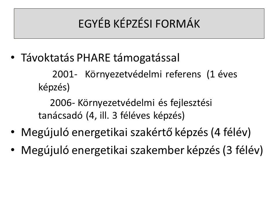 Távoktatás PHARE támogatással 2001- Környezetvédelmi referens (1 éves képzés) 2006- Környezetvédelmi és fejlesztési tanácsadó (4, ill. 3 féléves képzé