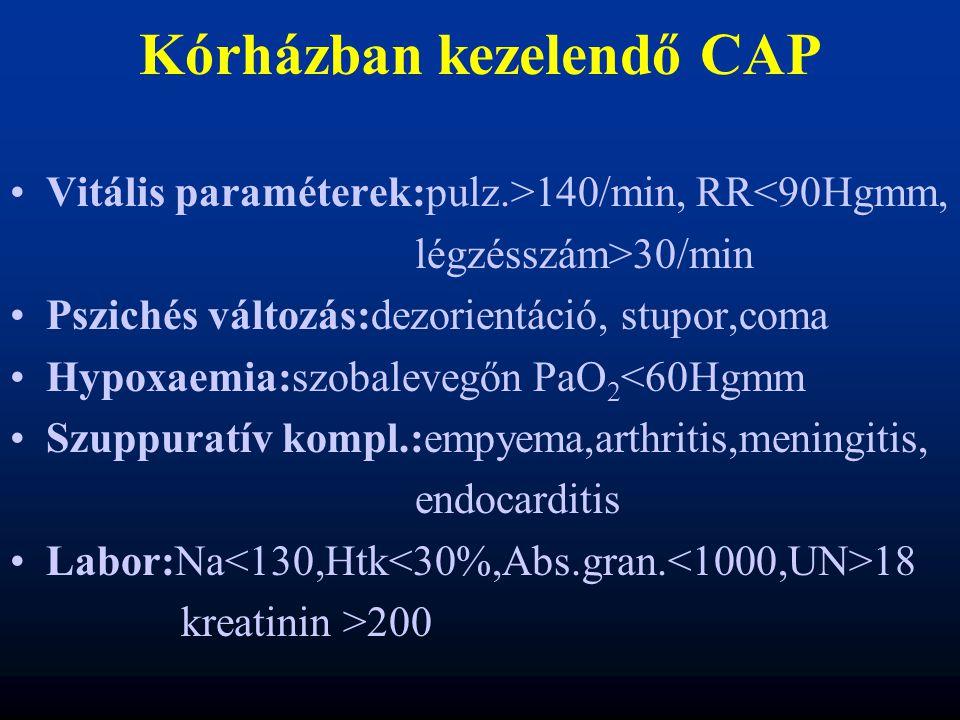 Kórházban kezelendő CAP Vitális paraméterek:pulz.>140/min, RR<90Hgmm, légzésszám>30/min Pszichés változás:dezorientáció, stupor,coma Hypoxaemia:szobal