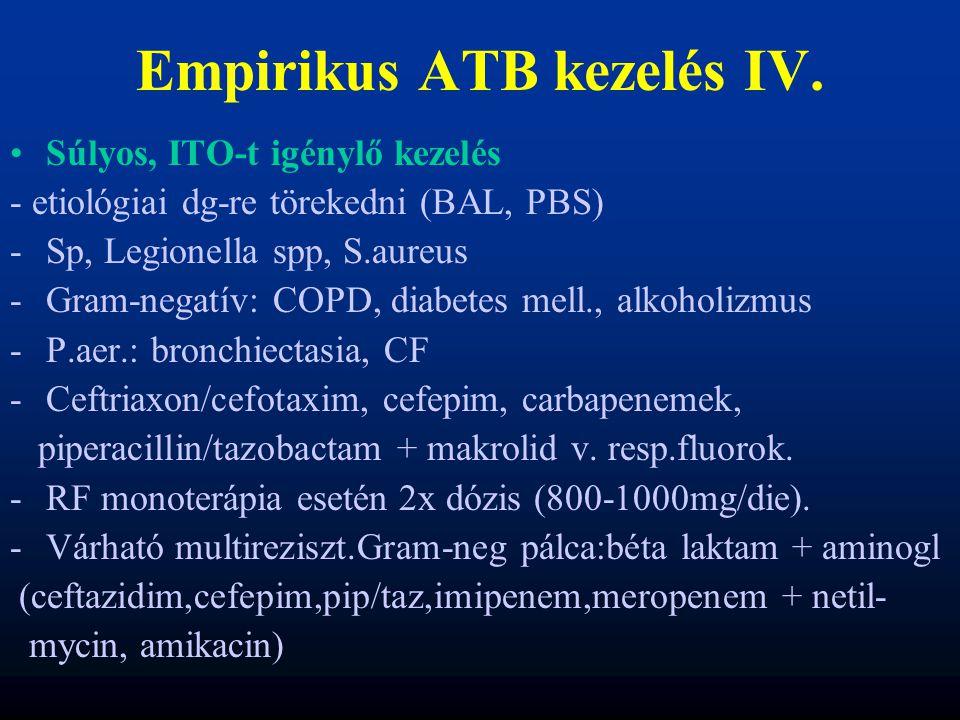 Empirikus ATB kezelés IV. Súlyos, ITO-t igénylő kezelés - etiológiai dg-re törekedni (BAL, PBS) -Sp, Legionella spp, S.aureus -Gram-negatív: COPD, dia