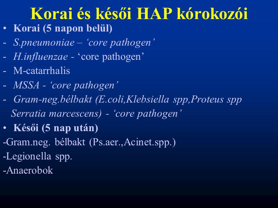Korai és késői HAP kórokozói Korai (5 napon belül) -S.pneumoniae – 'core pathogen' -H.influenzae - 'core pathogen' -M-catarrhalis -MSSA - 'core pathog