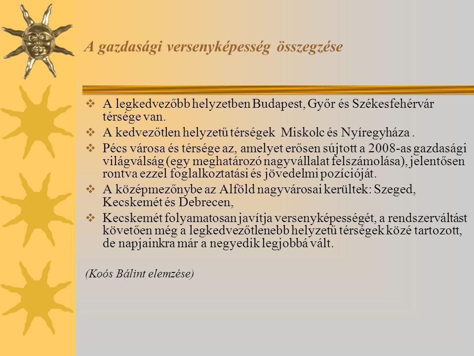A gazdasági versenyképesség összegzése  A legkedvezőbb helyzetben Budapest, Győr és Székesfehérvár térsége van.  A kedvezőtlen helyzetű térségek Mis