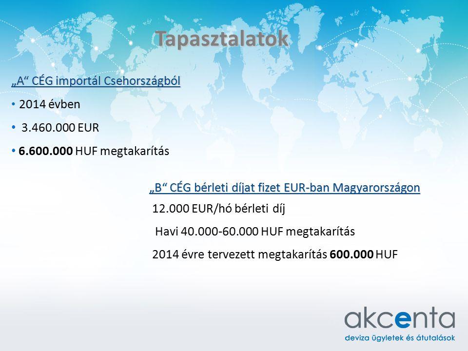 """Tapasztalatok """"A CÉG importál Csehországból 2014 évben 3.460.000 EUR 6.600.000 HUF megtakarítás """"B CÉG bérleti díjat fizet EUR-ban Magyarországon 12.000 EUR/hó bérleti díj Havi 40.000-60.000 HUF megtakarítás 2014 évre tervezett megtakarítás 600.000 HUF"""