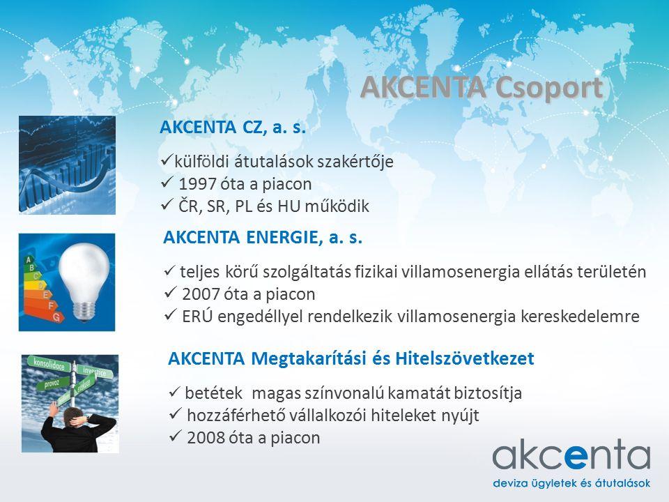 17 éve a piacon 5 országban (Cseh-, Lengyel-, Magyar-, Szlovákia, Románia) több mint 23.000 ügyfél havi 6.000 üzletelő cég napi 1.200 ügylet évi 7% ügyfél növekedés 2014 évben havi 150 millió EUR konverzió AKCENTA CZ, a.