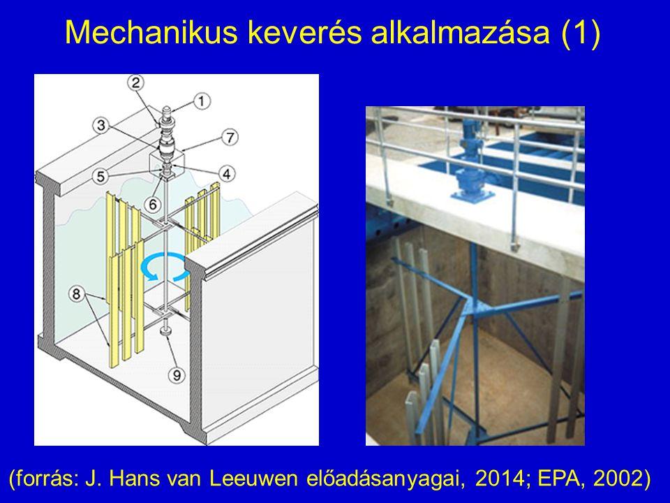 Mechanikus keverés alkalmazása (1) (forrás: J. Hans van Leeuwen előadásanyagai, 2014; EPA, 2002)