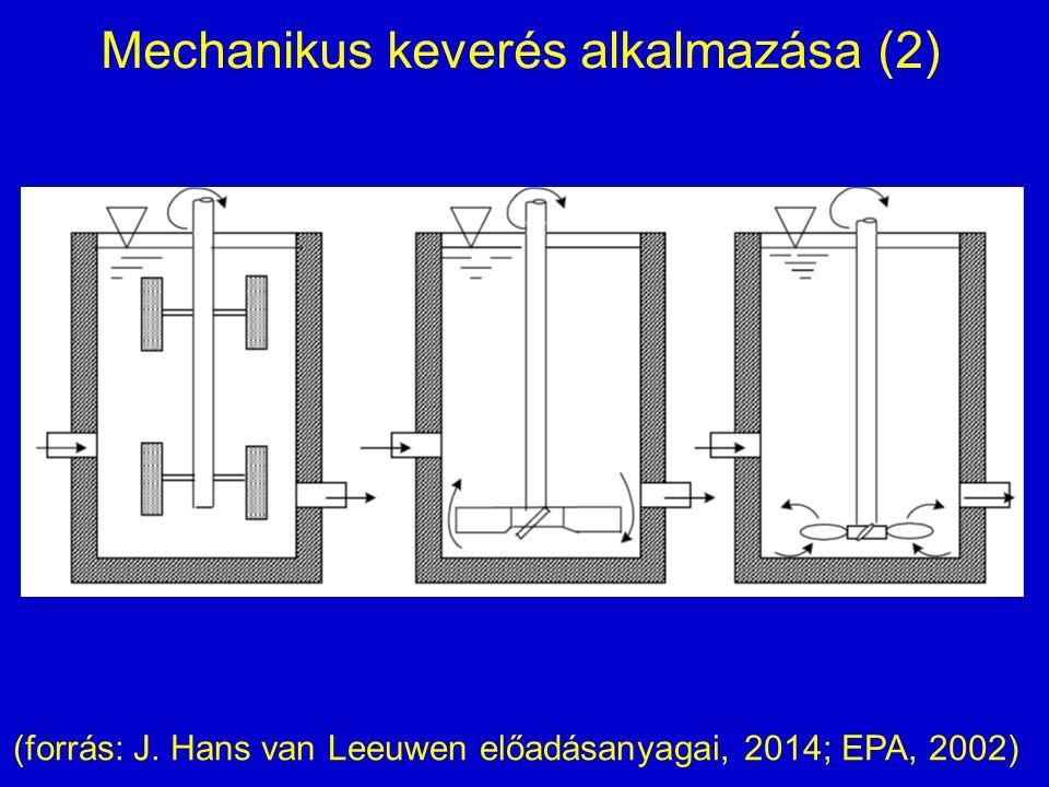 Mechanikus keverés alkalmazása (2) (forrás: J. Hans van Leeuwen előadásanyagai, 2014; EPA, 2002)