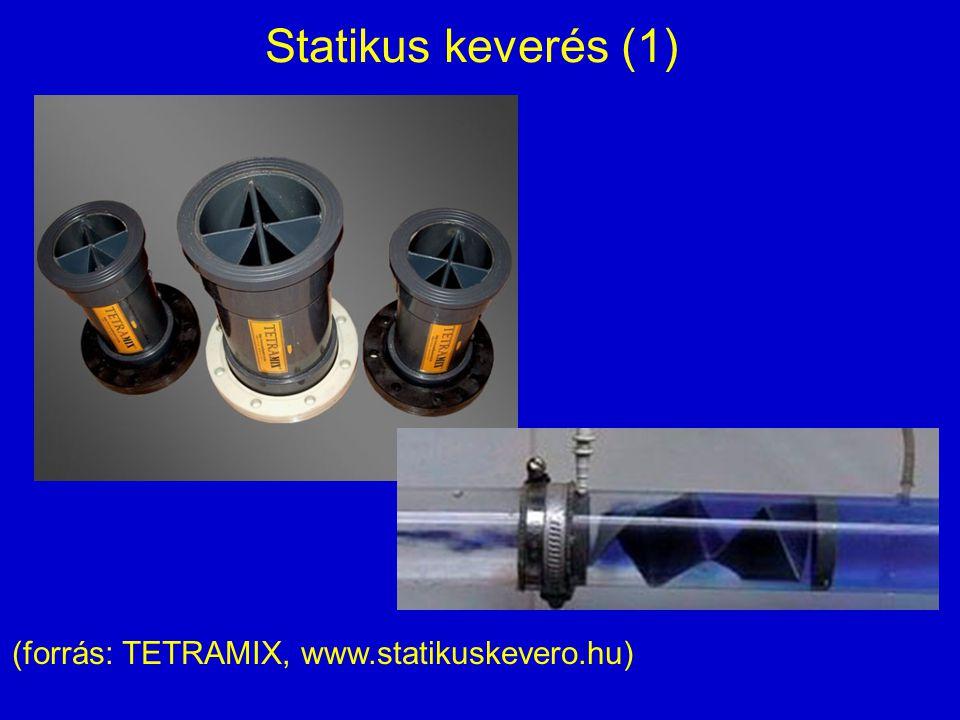 Statikus keverés (1) (forrás: TETRAMIX, www.statikuskevero.hu)