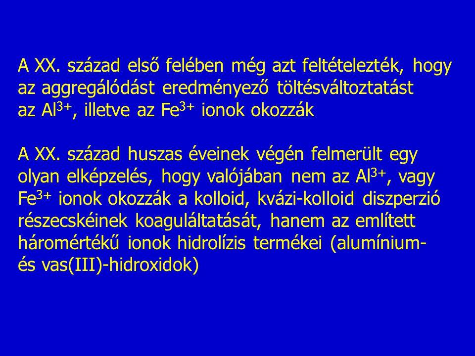 [Al(H 2 O) 6 ] 3+  [Al(H 2 O) 5 OH] 2+ + H 3 O + H2OH2O [Al(H 2 O) 5 OH] 2+  [Al(H 2 O) 4 (OH) 2 ] + + H 3 O + H2OH2O [Al(H 2 O) 4 (OH) 2 ] +  Al (OH) 3˙ 3H 2 O + H 3 O + H2OH2O HCO 3 - + H 3 O +  H 2 CO 3 + H 2 O