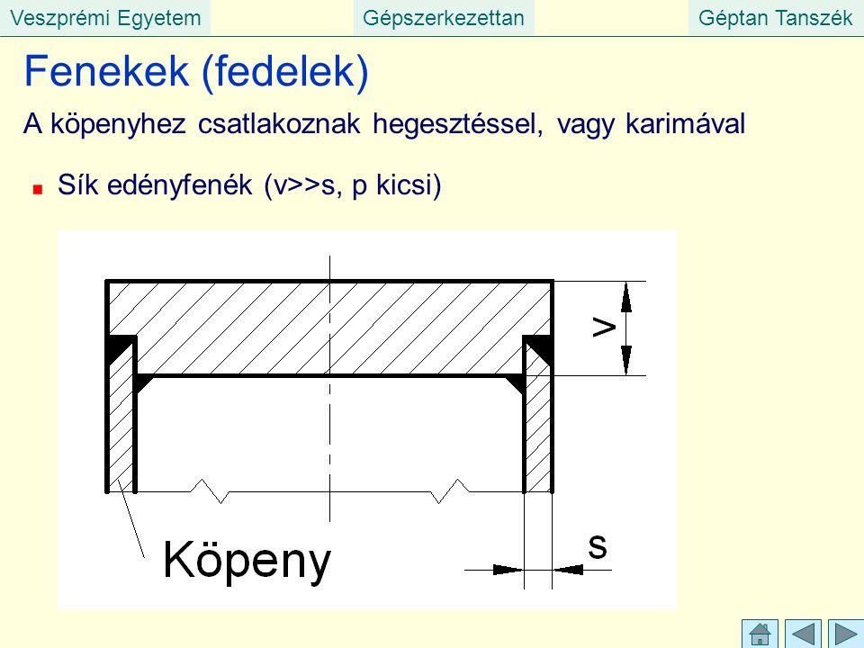 Veszprémi EgyetemGépszerkezettanGéptan Tanszék Fenekek (fedelek) A köpenyhez csatlakoznak hegesztéssel, vagy karimával Sík edényfenék (v>>s, p kicsi)