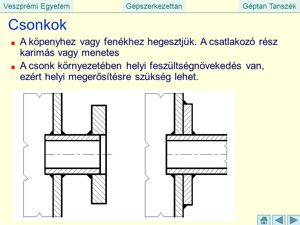 Veszprémi EgyetemGépszerkezettanGéptan Tanszék Csonkok A köpenyhez vagy fenékhez hegesztjük.