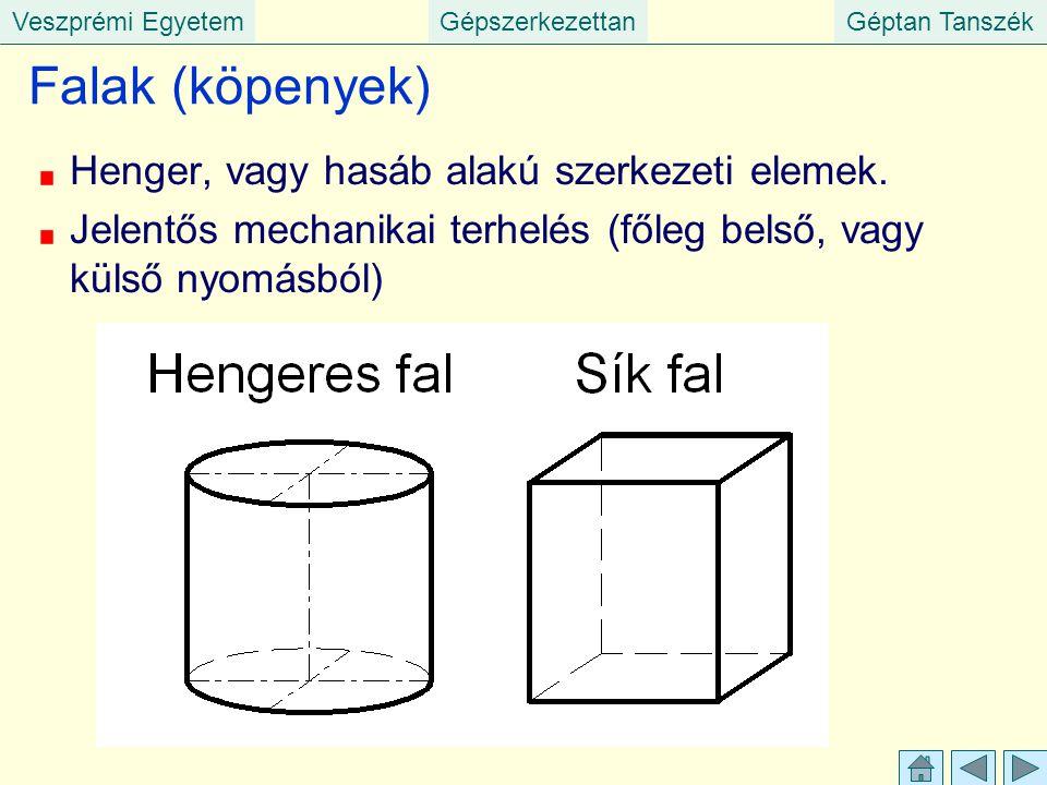 Veszprémi EgyetemGépszerkezettanGéptan Tanszék Falak (köpenyek) Henger, vagy hasáb alakú szerkezeti elemek.
