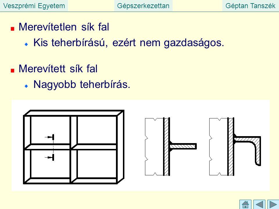 Veszprémi EgyetemGépszerkezettanGéptan Tanszék Merevítetlen sík fal Kis teherbírású, ezért nem gazdaságos.