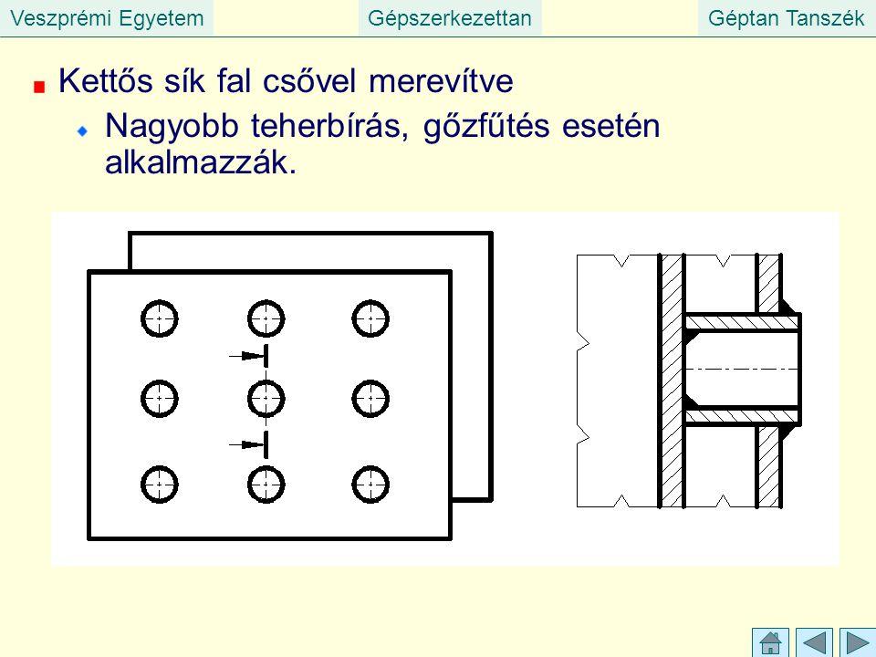 Veszprémi EgyetemGépszerkezettanGéptan Tanszék Kettős sík fal csővel merevítve Nagyobb teherbírás, gőzfűtés esetén alkalmazzák.