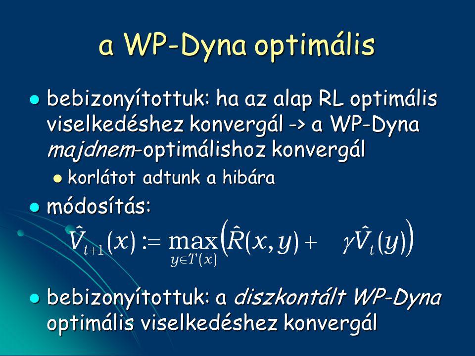 a WP-Dyna optimális bebizonyítottuk: ha az alap RL optimális viselkedéshez konvergál -> a WP-Dyna majdnem-optimálishoz konvergál bebizonyítottuk: ha az alap RL optimális viselkedéshez konvergál -> a WP-Dyna majdnem-optimálishoz konvergál korlátot adtunk a hibára korlátot adtunk a hibára módosítás: módosítás: bebizonyítottuk: a diszkontált WP-Dyna optimális viselkedéshez konvergál bebizonyítottuk: a diszkontált WP-Dyna optimális viselkedéshez konvergál