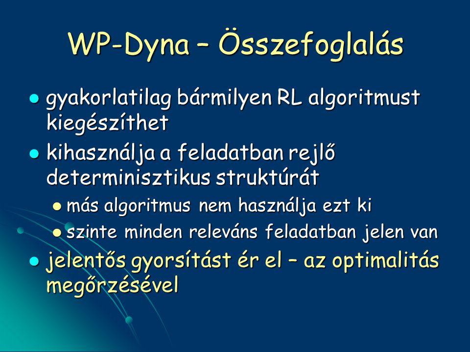 WP-Dyna – Összefoglalás gyakorlatilag bármilyen RL algoritmust kiegészíthet gyakorlatilag bármilyen RL algoritmust kiegészíthet kihasználja a feladatban rejlő determinisztikus struktúrát kihasználja a feladatban rejlő determinisztikus struktúrát más algoritmus nem használja ezt ki más algoritmus nem használja ezt ki szinte minden releváns feladatban jelen van szinte minden releváns feladatban jelen van jelentős gyorsítást ér el – az optimalitás megőrzésével jelentős gyorsítást ér el – az optimalitás megőrzésével