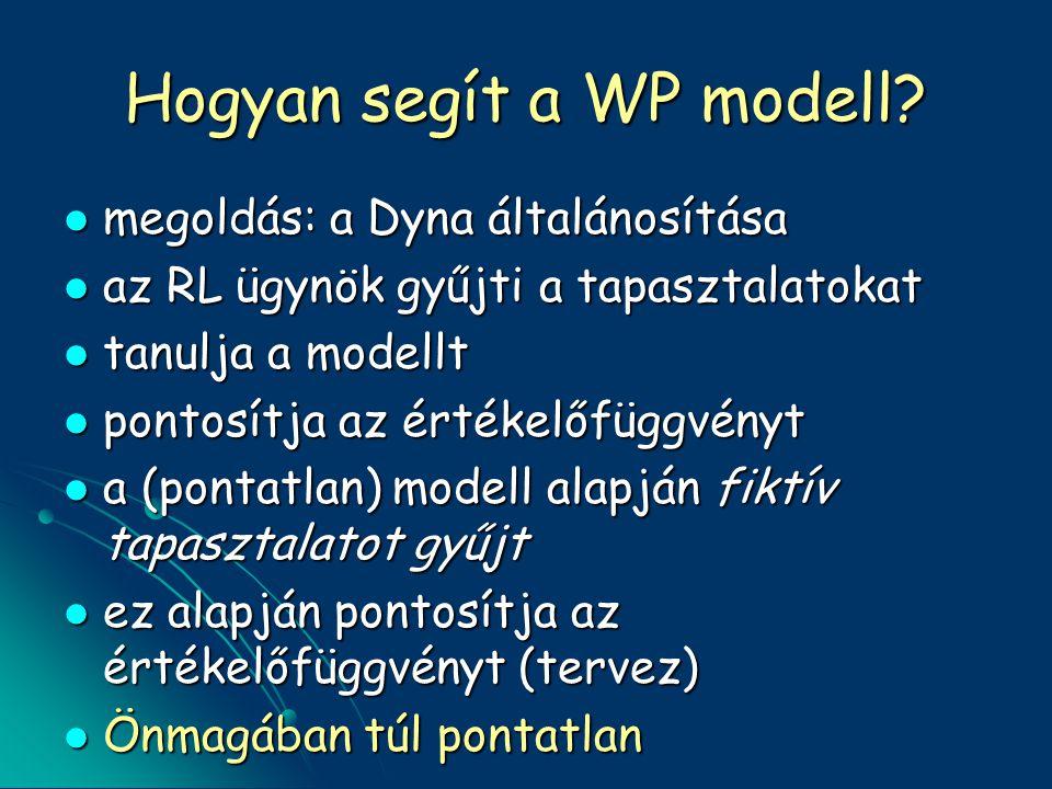 Hogyan segít a WP modell? megoldás: a Dyna általánosítása megoldás: a Dyna általánosítása az RL ügynök gyűjti a tapasztalatokat az RL ügynök gyűjti a