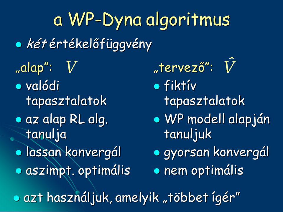 """a WP-Dyna algoritmus két értékelőfüggvény két értékelőfüggvény """"alap"""": valódi tapasztalatok valódi tapasztalatok az alap RL alg. tanulja az alap RL al"""