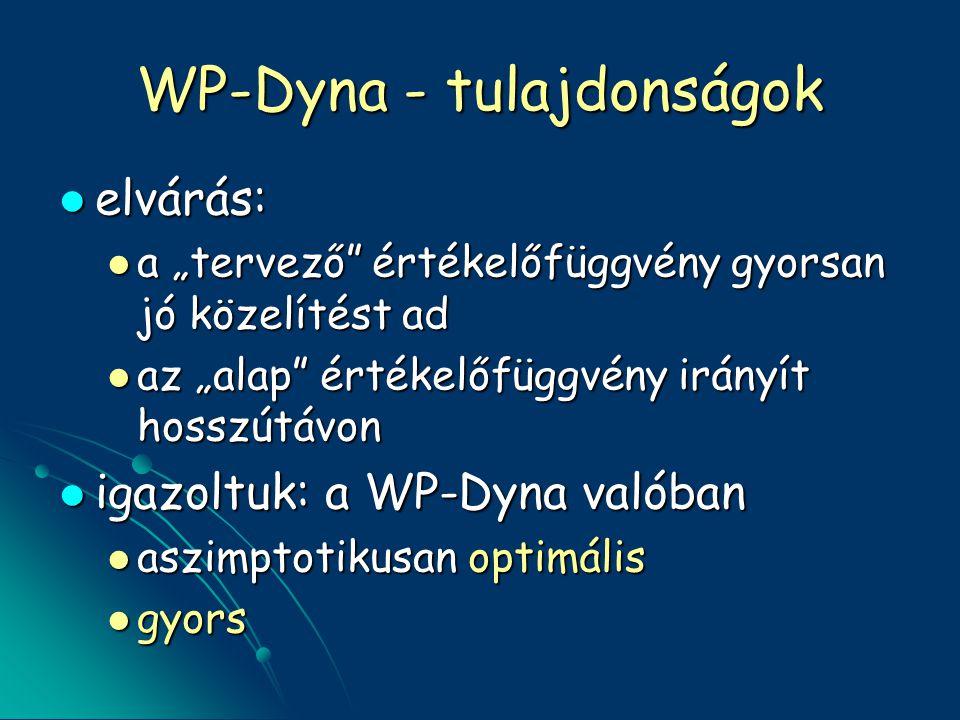 """WP-Dyna - tulajdonságok elvárás: elvárás: a """"tervező értékelőfüggvény gyorsan jó közelítést ad a """"tervező értékelőfüggvény gyorsan jó közelítést ad az """"alap értékelőfüggvény irányít hosszútávon az """"alap értékelőfüggvény irányít hosszútávon igazoltuk: a WP-Dyna valóban igazoltuk: a WP-Dyna valóban aszimptotikusan optimális aszimptotikusan optimális gyors gyors"""