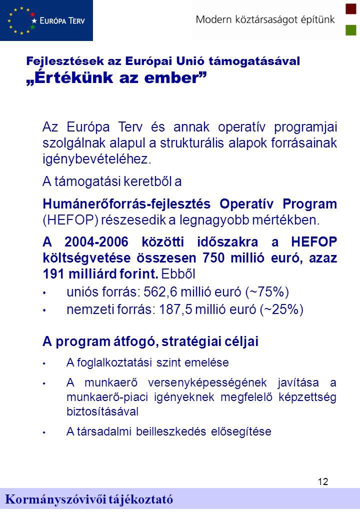 12 Kormányszóvivői tájékoztató Az Európa Terv és annak operatív programjai szolgálnak alapul a strukturális alapok forrásainak igénybevételéhez.