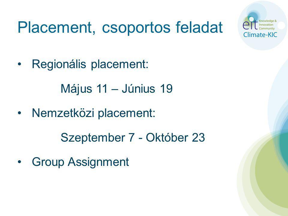 Placement, csoportos feladat Regionális placement: Május 11 – Június 19 Nemzetközi placement: Szeptember 7 - Október 23 Group Assignment