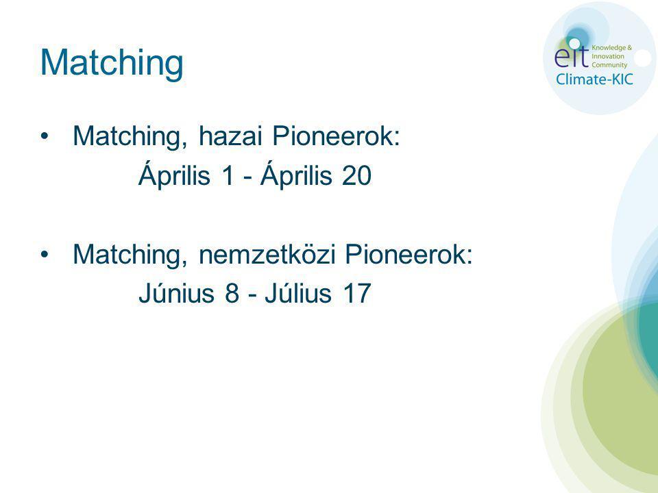 Matching Matching, hazai Pioneerok: Április 1 - Április 20 Matching, nemzetközi Pioneerok: Június 8 - Július 17