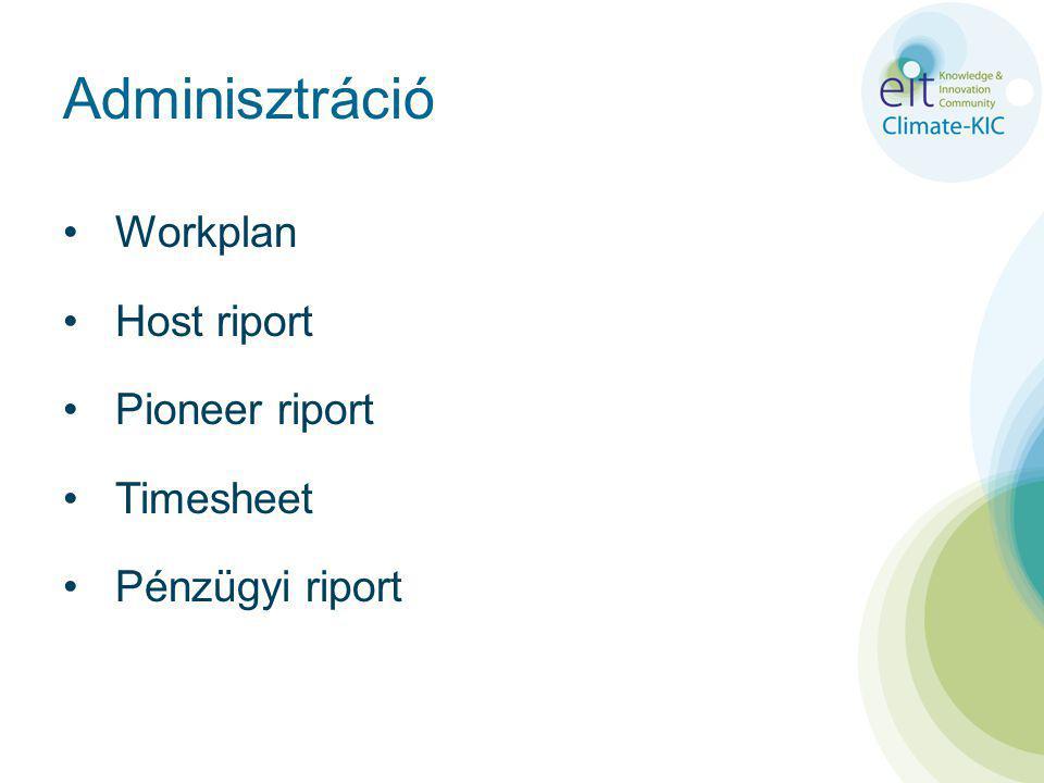 Adminisztráció Workplan Host riport Pioneer riport Timesheet Pénzügyi riport