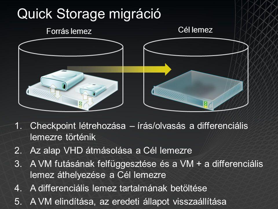 Forrás lemez Cél lemez Quick Storage migráció 1.Checkpoint létrehozása – írás/olvasás a differenciális lemezre történik 2.Az alap VHD átmásolása a Cél