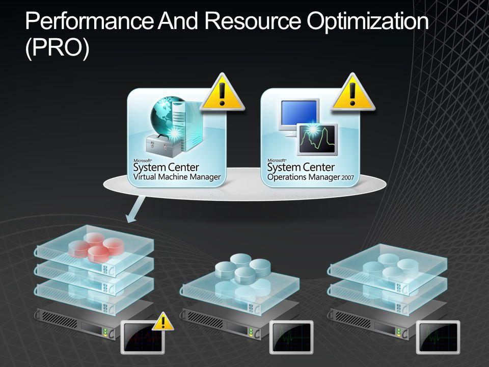 Performance And Resource Optimization (PRO)