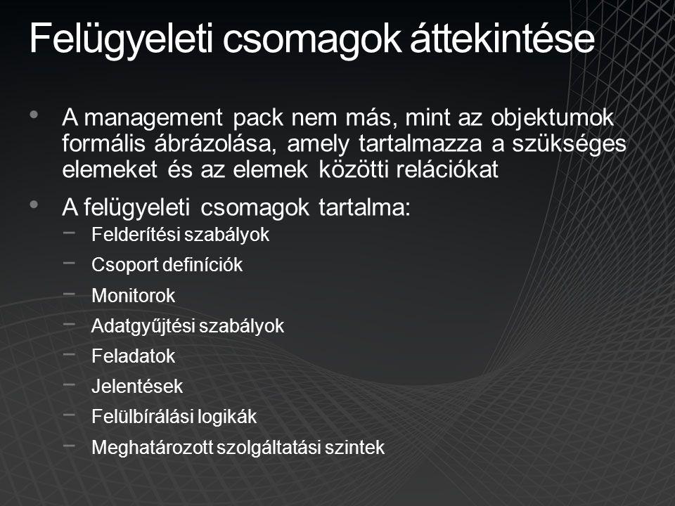 Felügyeleti csomagok áttekintése A management pack nem más, mint az objektumok formális ábrázolása, amely tartalmazza a szükséges elemeket és az eleme