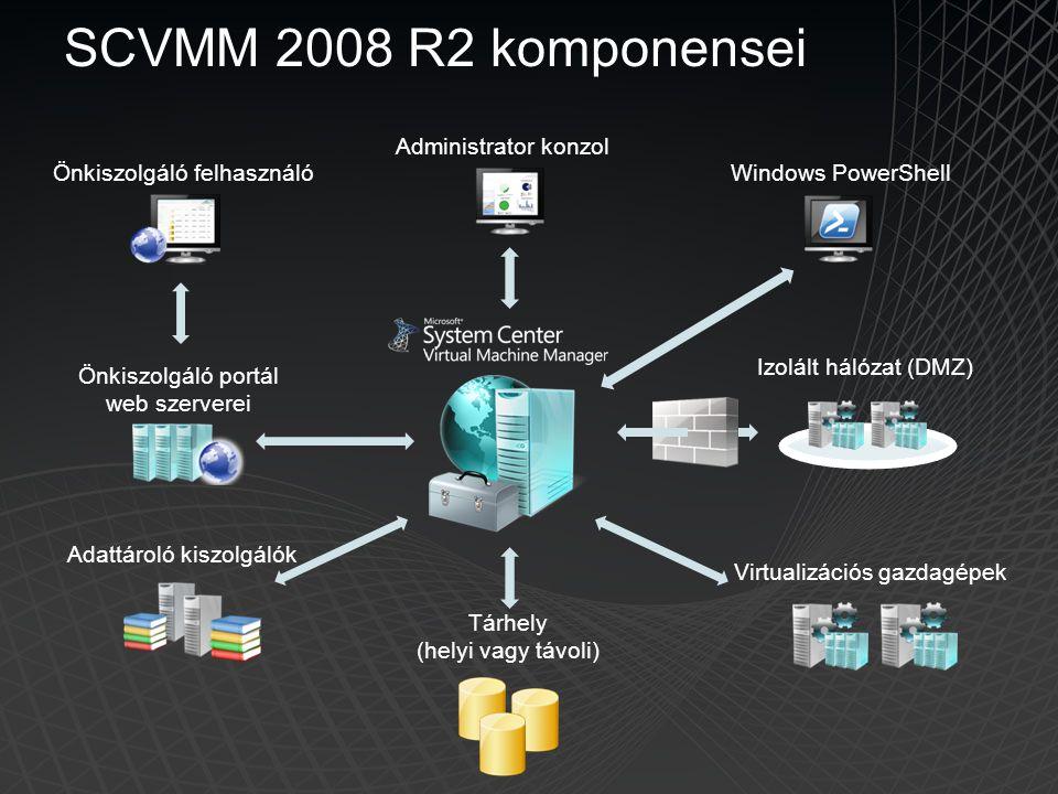 Önkiszolgáló felhasználó Administrator konzol Windows PowerShell Virtualizációs gazdagépek Izolált hálózat (DMZ) Adattároló kiszolgálók Önkiszolgáló p