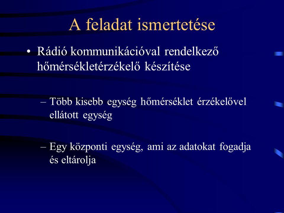 A feladat ismertetése Rádió kommunikációval rendelkező hőmérsékletérzékelő készítése –Több kisebb egység hőmérséklet érzékelővel ellátott egység –Egy