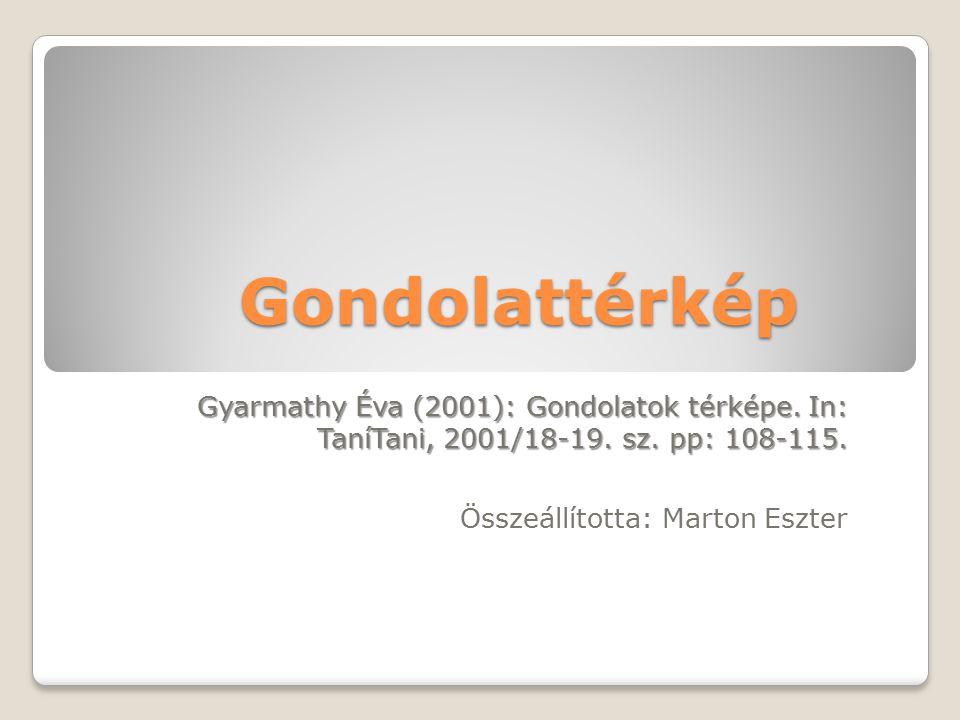 Gondolattérkép Gyarmathy Éva (2001): Gondolatok térképe. In: TaníTani, 2001/18-19. sz. pp: 108-115. Összeállította: Marton Eszter