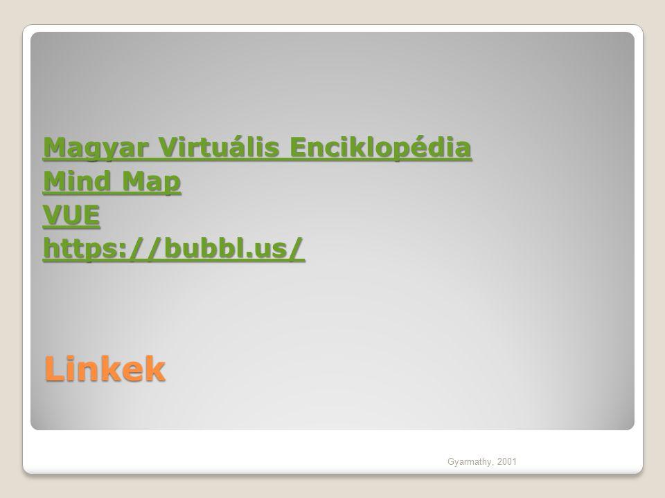Linkek Magyar Virtuális Enciklopédia Magyar Virtuális Enciklopédia Mind Map Mind Map VUE https://bubbl.us/ Gyarmathy, 2001