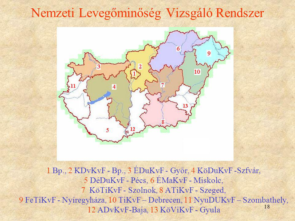 18 Nemzeti Levegőminőség Vizsgáló Rendszer 1 Bp., 2 KDvKvF - Bp., 3 ÉDuKvF - Győr, 4 KöDuKvF -Szfvár, 5 DéDuKvF - Pécs, 6 ÉMaKvF - Miskolc, 7 KöTiKvF