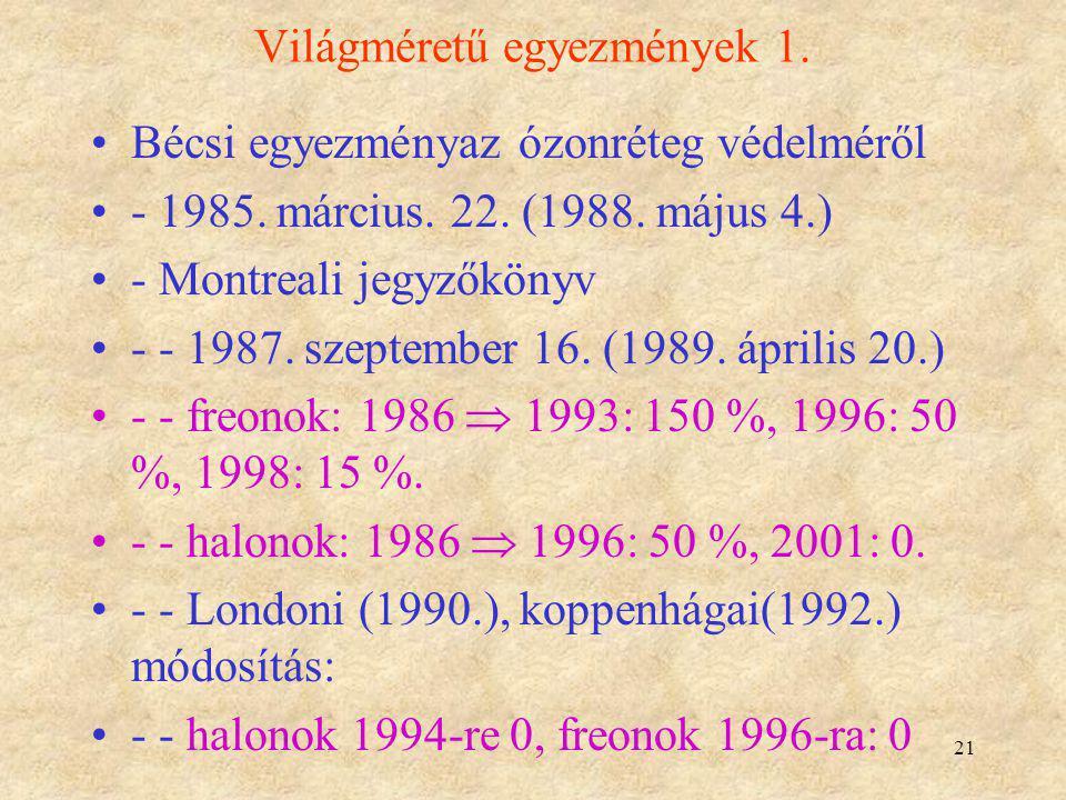 21 Világméretű egyezmények 1. Bécsi egyezményaz ózonréteg védelméről - 1985. március. 22. (1988. május 4.) - Montreali jegyzőkönyv - - 1987. szeptembe