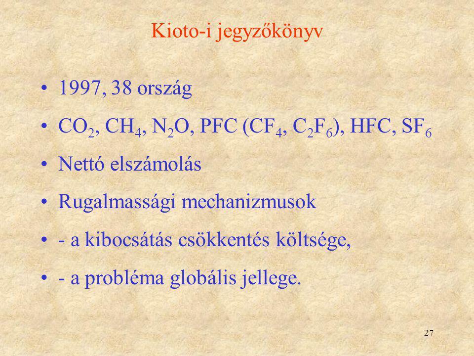 27 Kioto-i jegyzőkönyv 1997, 38 ország CO 2, CH 4, N 2 O, PFC (CF 4, C 2 F 6 ), HFC, SF 6 Nettó elszámolás Rugalmassági mechanizmusok - a kibocsátás c