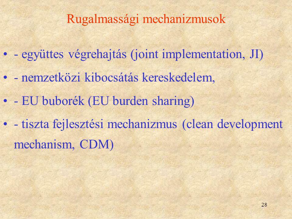 28 Rugalmassági mechanizmusok - együttes végrehajtás (joint implementation, JI) - nemzetközi kibocsátás kereskedelem, - EU buborék (EU burden sharing)