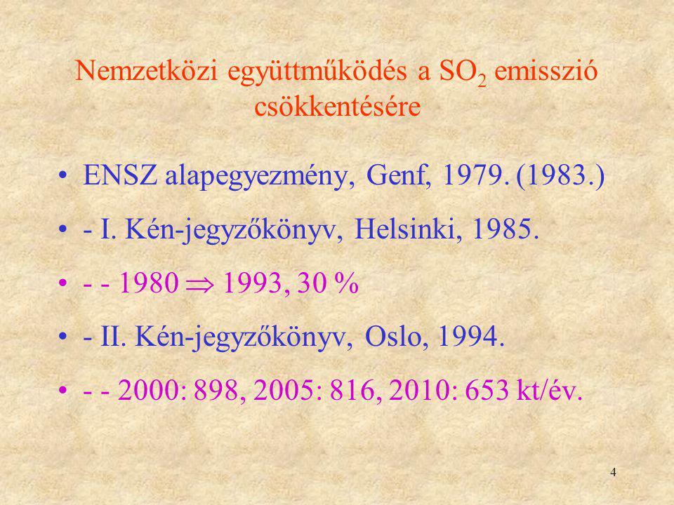4 Nemzetközi együttműködés a SO 2 emisszió csökkentésére ENSZ alapegyezmény, Genf, 1979. (1983.) - I. Kén-jegyzőkönyv, Helsinki, 1985. - - 1980  1993
