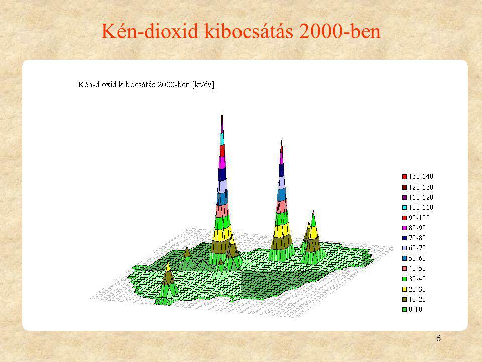 17 Illékony szerves vegyületek (NMVOC) kibocsátása 1988: 205, 1993: 143, 1997: 145, 2000: 173 kt/év.