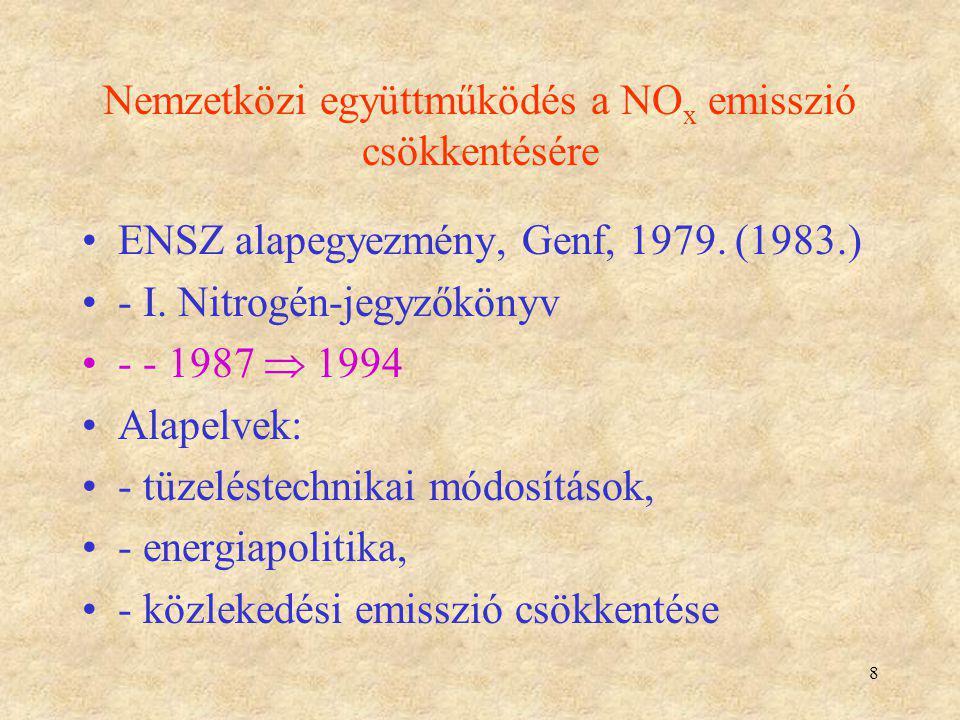 8 Nemzetközi együttműködés a NO x emisszió csökkentésére ENSZ alapegyezmény, Genf, 1979. (1983.) - I. Nitrogén-jegyzőkönyv - - 1987  1994 Alapelvek: