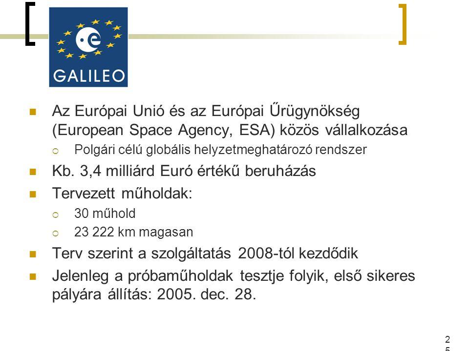 25 Az Európai Unió és az Európai Űrügynökség (European Space Agency, ESA) közös vállalkozása  Polgári célú globális helyzetmeghatározó rendszer Kb.