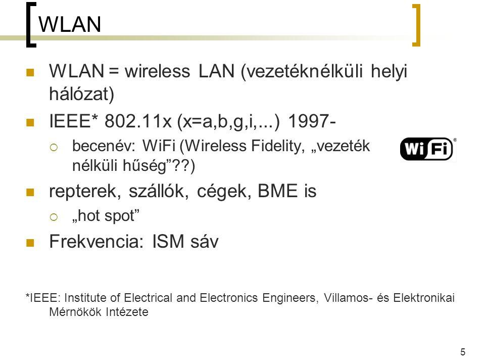 """5 WLAN WLAN = wireless LAN (vezetéknélküli helyi hálózat) IEEE* 802.11x (x=a,b,g,i,...) 1997-  becenév: WiFi (Wireless Fidelity, """"vezeték nélküli hűség ??) repterek, szállók, cégek, BME is  """"hot spot Frekvencia: ISM sáv *IEEE: Institute of Electrical and Electronics Engineers, Villamos- és Elektronikai Mérnökök Intézete"""
