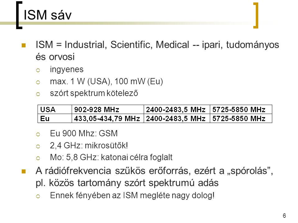 6 ISM sáv ISM = Industrial, Scientific, Medical -- ipari, tudományos és orvosi  ingyenes  max.