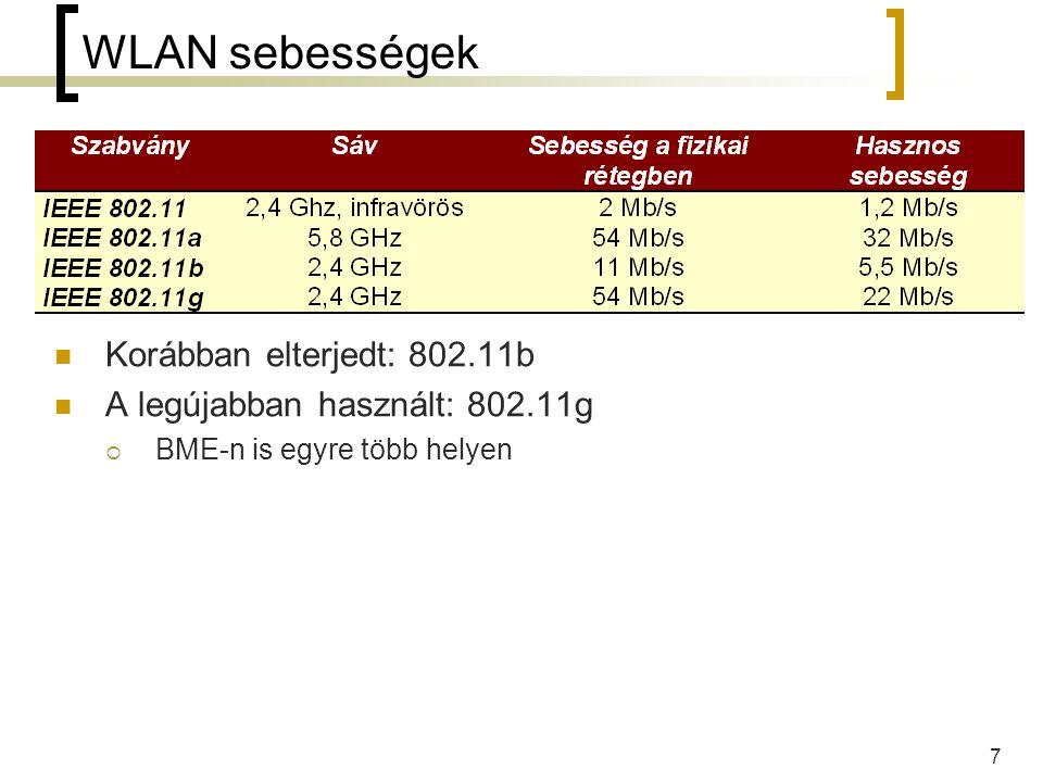 7 WLAN sebességek Korábban elterjedt: 802.11b A legújabban használt: 802.11g  BME-n is egyre több helyen