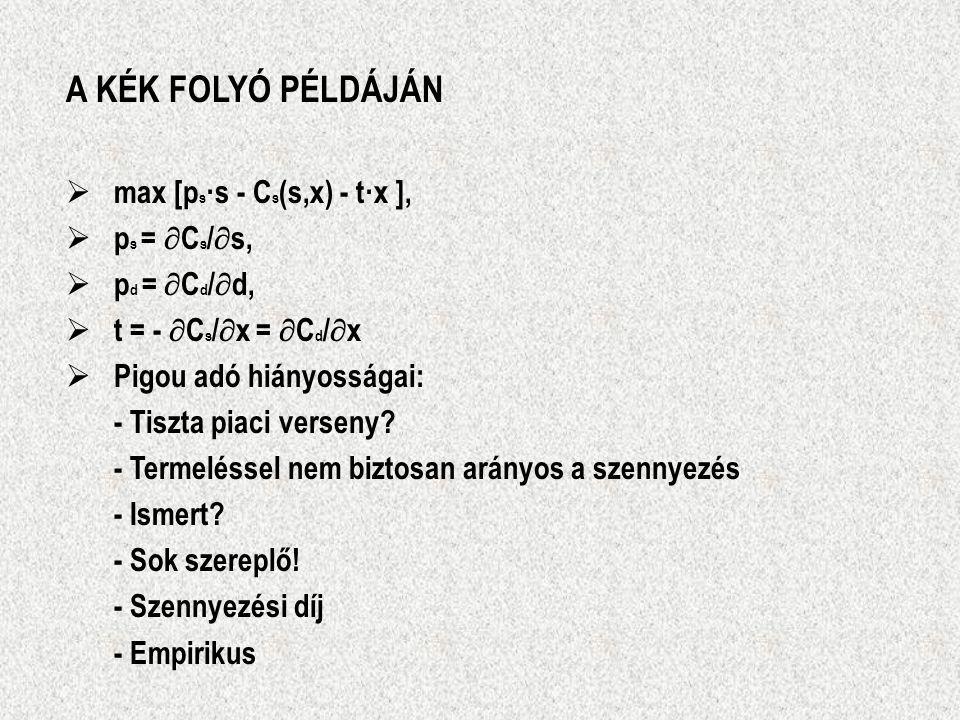 A KÉK FOLYÓ PÉLDÁJÁN  max [p s ·s - C s (s,x) - t·x ],  p s =  C s /  s,  p d =  C d /  d,  t = -  C s /  x =  C d /  x  Pigou adó hiányo