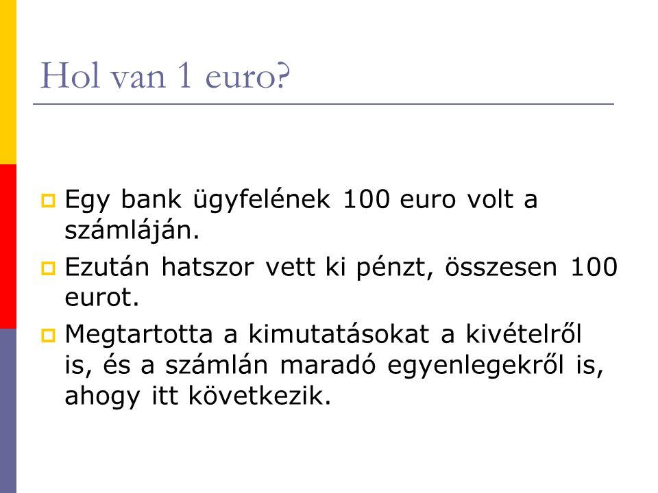 Hol van 1 euro?  Egy bank ügyfelének 100 euro volt a számláján.  Ezután hatszor vett ki pénzt, összesen 100 eurot.  Megtartotta a kimutatásokat a k